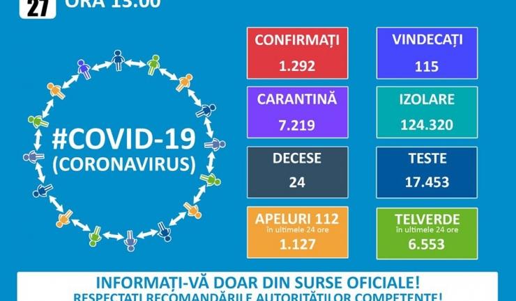 Sursa foto: Facebook Ministerul Afacerilor Interne, Romania