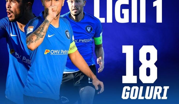 Gabriel Iancu a ocupat primul loc în clasamentul golgheterilor, cu 18 goluri marcate (sursa foto: Facebook Viitorul FC)
