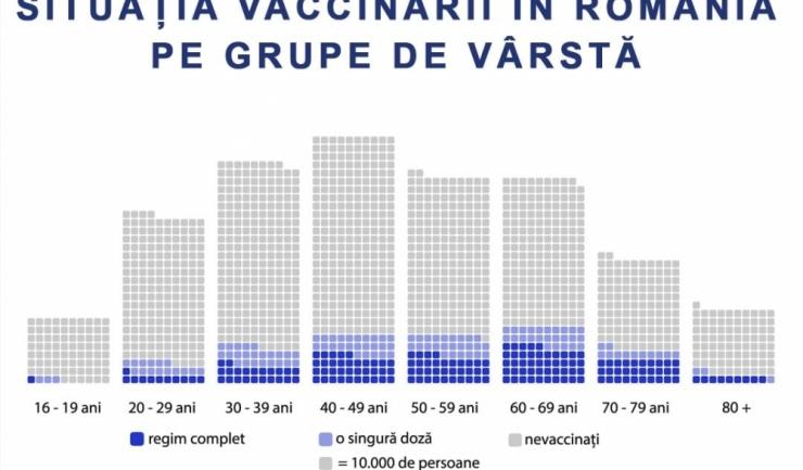 Foto: RO Vaccinare