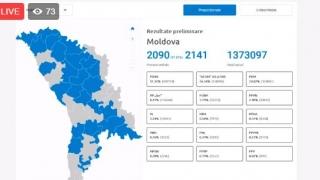 Alegeri în Republica Moldova.  Socialiștii pro-ruși în frunte
