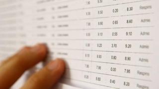 Peste 3 mii de candidați constănțeni au promovat examenul de Bacalaureat