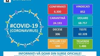 Videoclip dedicat celor din prima linie a luptei împotriva coronavirusului
