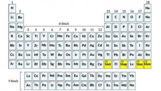 Manualele de chimie din întreaga lume, depășite! Iată de ce!