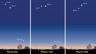 După eclipsa de lună, alt fenomen astronomic spectaculos pe cer! Despre ce este vorba