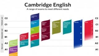 """Încep simulările examenelor Cambridge la Liceul Teoretic """"George Călinescu"""""""