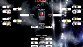Liga de Baschet Amator Constanța, înaintea confruntărilor din Final Four