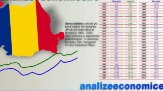 INS a recalculat PIB-ul: Economia României a crescut cu 4,4%