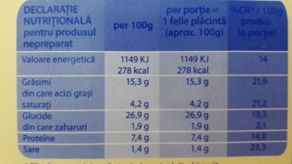 Plăcinta de Anul Nou, cu brânză, glicerină și cisteină? Citiţi cu atenţie eticheta!