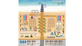 Amenajări pe plajă pentru primul parc terapeutic din Europa
