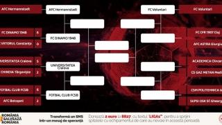 Viitorul, eliminată din Turneul fotbaliştilor în Liga 1 la FIFA20