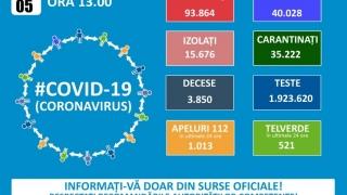 Raportul CODIV-19 pentru ora 13:00