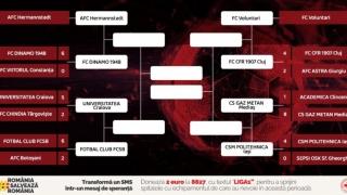 Semifinalele Turneului fotbaliştilor din Liga 1 la FIFA20
