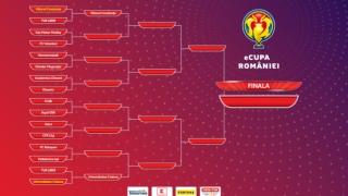 În eCupa României la fotbal s-au stabilit partidele din optimi