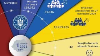 61.836 persoane au fost vaccinate anti-COVID-19 în ultimele 24 de ore