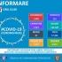 1.292 de persoane infectate cu virusul Covid-19 pe teritoriul României
