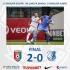 Chindia Târgoviște - Farul Constanța 2-0