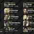 Gheorghe Hagi, nominalizat pentru echipa ideală din istoria fotbalului!