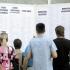Cel mai ridicat șomaj înregistrat este în rândul tinerilor