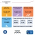60.480 persoane au fost vaccinate împotriva COVID-19 în ultimele 24 de ore