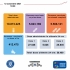 58.409 persoane au fost vaccinate împotriva COVID-19 în ultimele 24 de ore